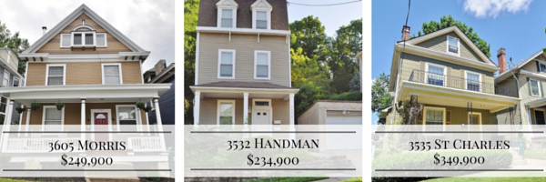 Cincinnati Real Estate Multifamily Listings